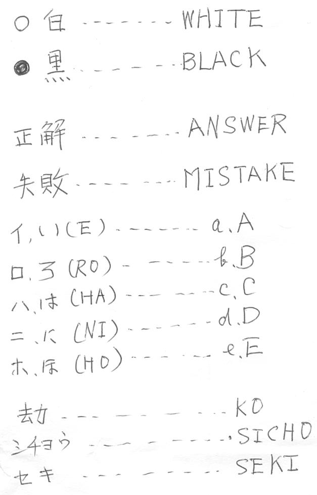 Japanese Go Symbols